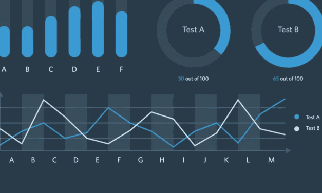 Getting it right: why infographics are not the same as data visualizations