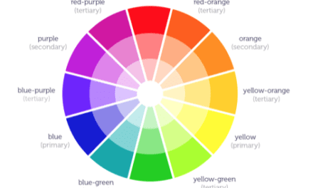 Color Theory: Brief Guide For Designers