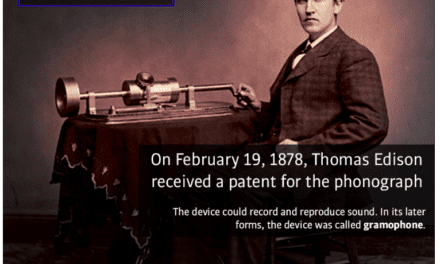 THIS DAY IN PATENT HISTORY – ON FEBRUARY 19, 1878, THOMAS EDISON RECEIVED A PATENT FOR THE PHONOGRAPH