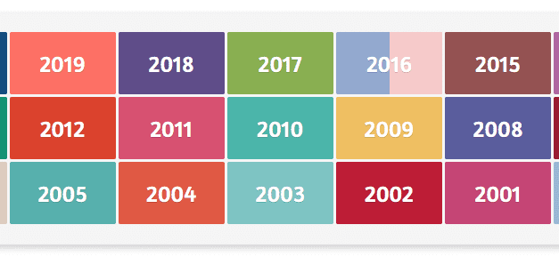 Visualizing Every Pantone Color of the Year