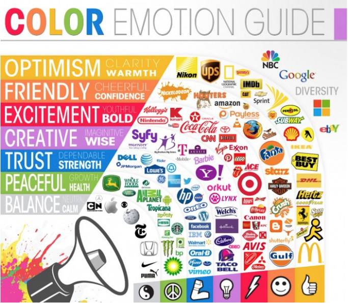 Color 101 for designers