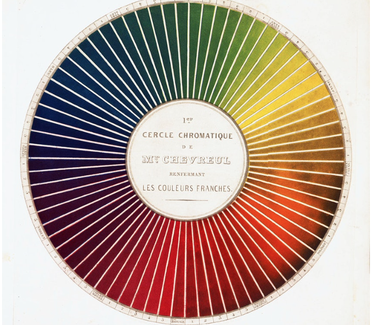 A Natural History of the Artist's Palette