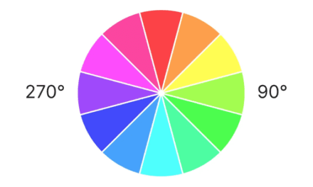 A Beginner's Guide to Applying Color in UI Design