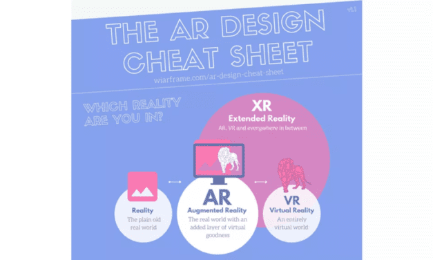 12 essential cheat sheets for every designer