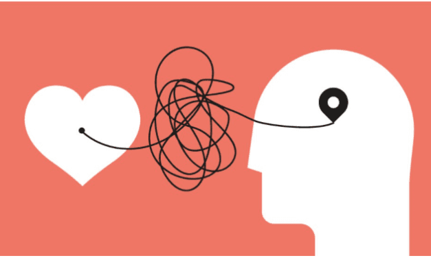 What is empathy mapping?