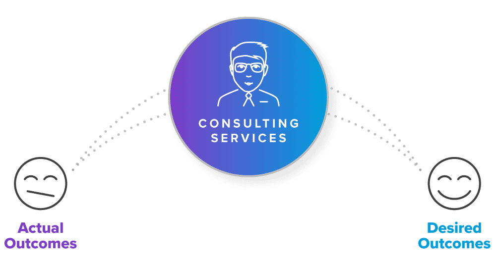 consulting services outcome