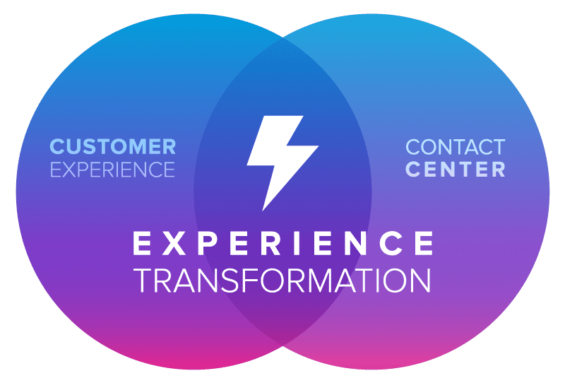 experience transformation graphic