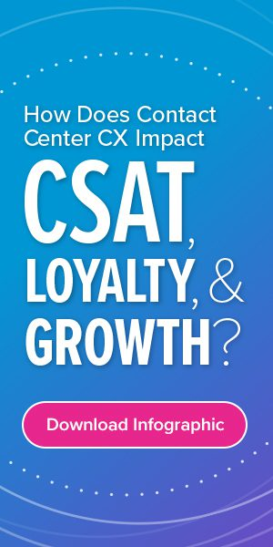 How Does Contact Center CX Impact CSAT, Loyalty, & Growth